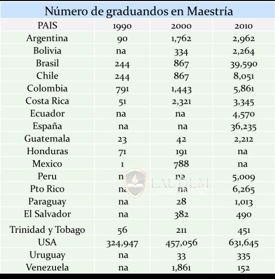 NumeroGraduandosMaestria